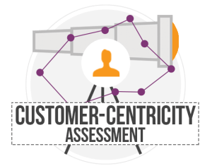 CX program in customer centric